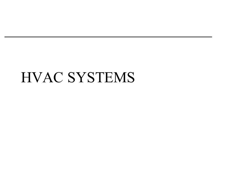 HVAC SYSTEMS 1