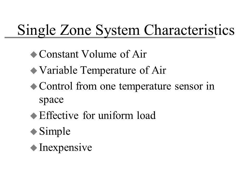 Single Zone System Characteristics
