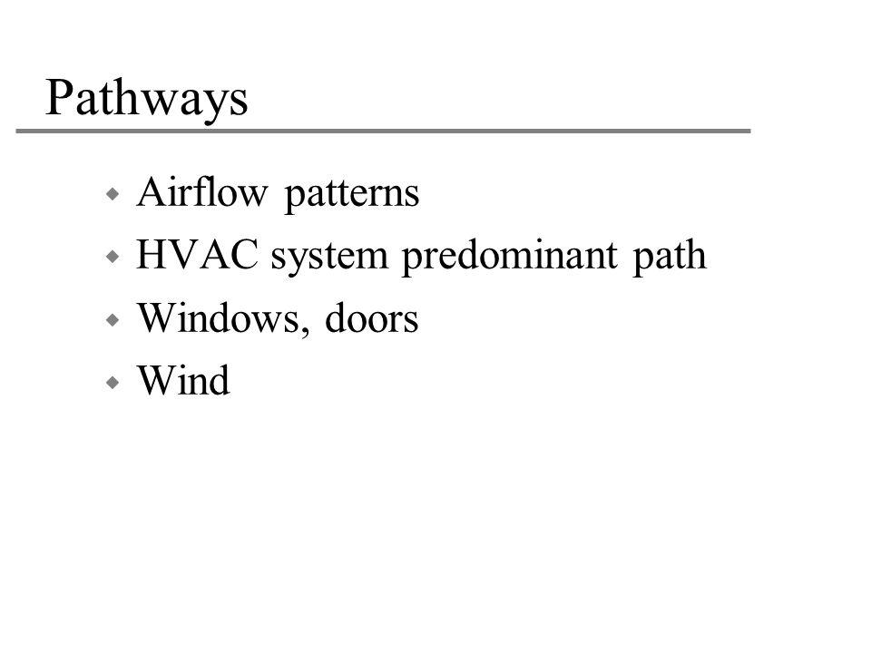 Pathways Airflow patterns HVAC system predominant path Windows, doors