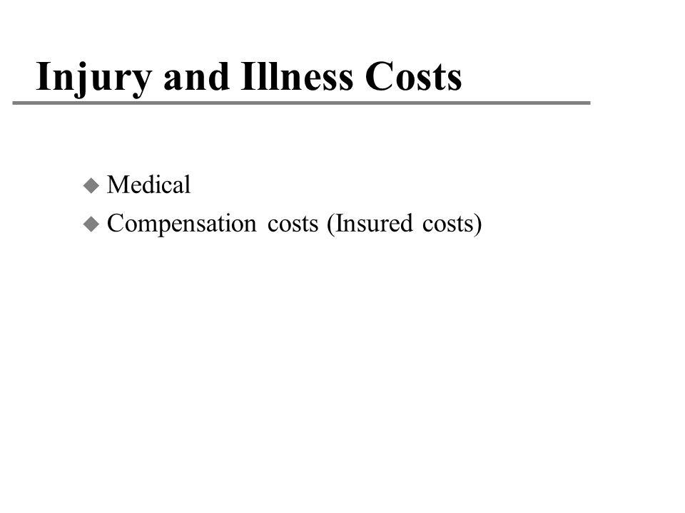 Injury and Illness Costs