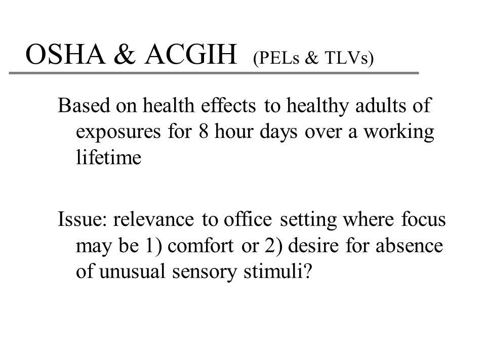 OSHA & ACGIH (PELs & TLVs)