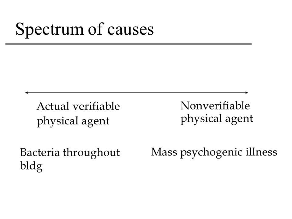 Spectrum of causes Actual verifiable Nonverifiable physical agent