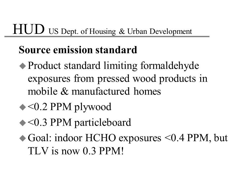 HUD US Dept. of Housing & Urban Development