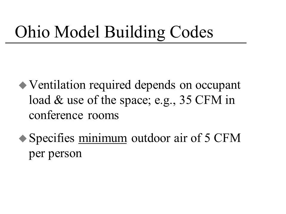 Ohio Model Building Codes