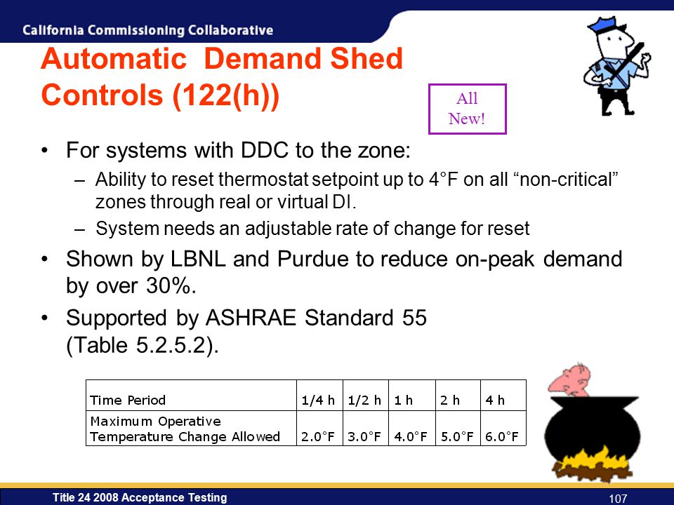 Automatic Demand Shed Controls (122(h))