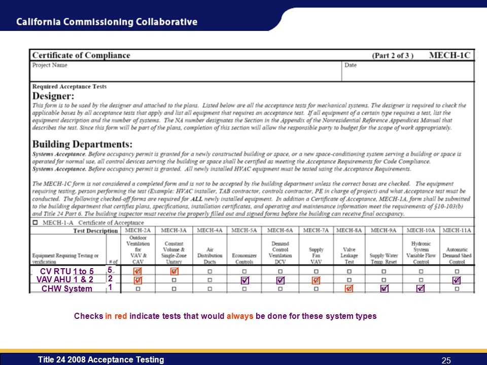           5 CV RTU 1 to 5 VAV AHU 1 & 2 2 1 CHW System
