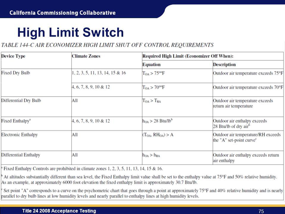 High Limit Switch 75