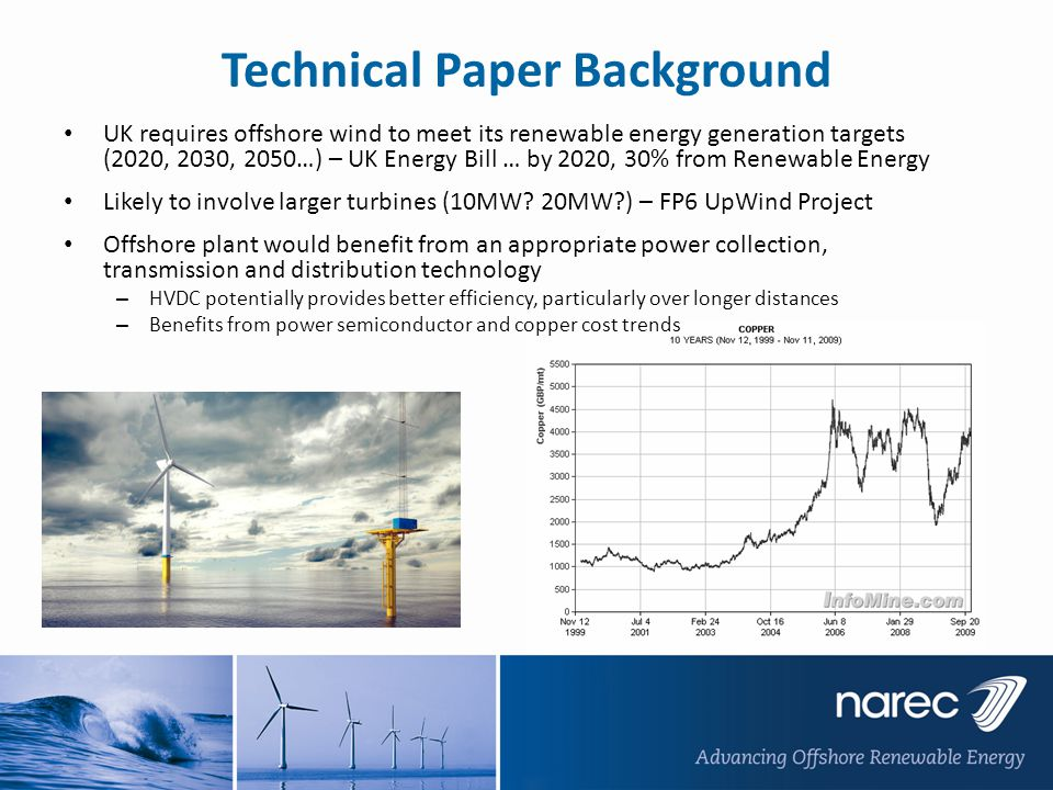 Technical Paper Background