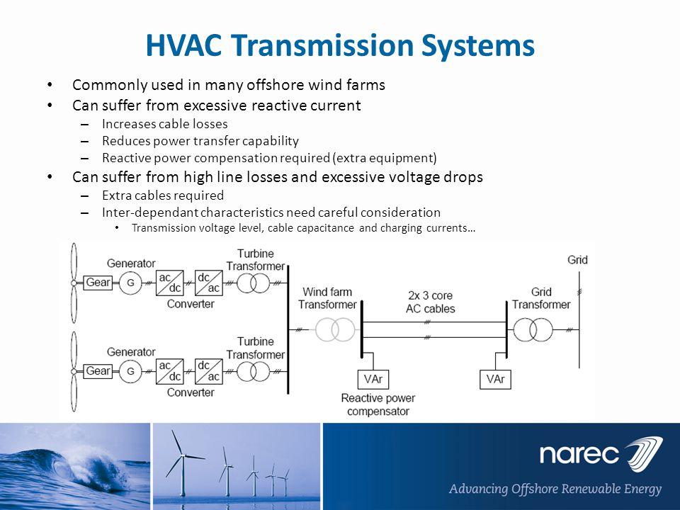 HVAC Transmission Systems