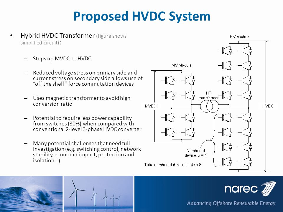 Proposed HVDC System Hybrid HVDC Transformer (figure shows simplified circuit): Steps up MVDC to HVDC.