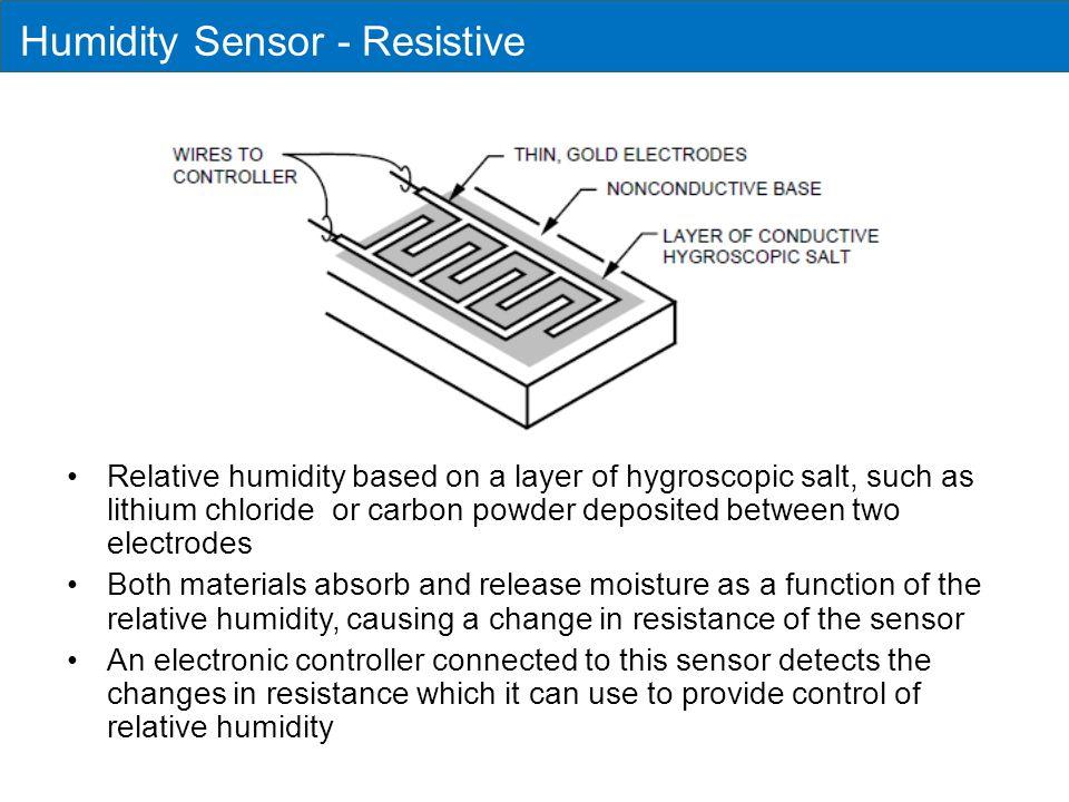 Humidity Sensor - Resistive