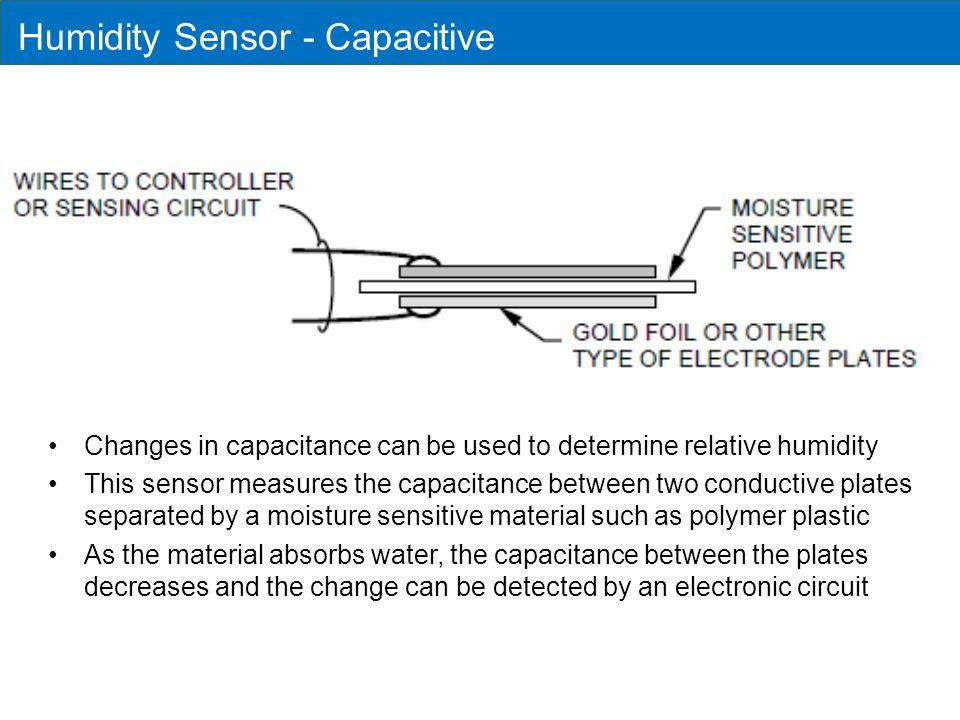 Humidity Sensor - Capacitive
