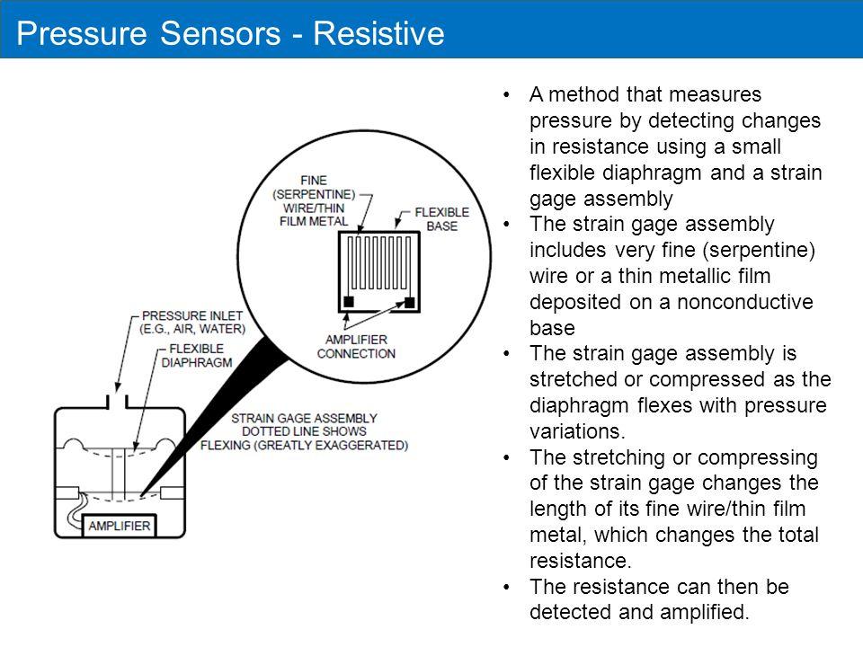 Pressure Sensors - Resistive