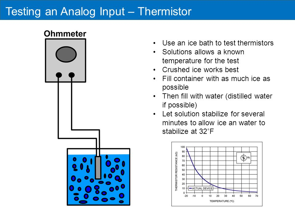 Testing an Analog Input – Thermistor