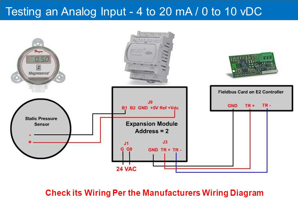 analog sensors the design operation ppt testing an analog input 4 to 20 ma 0 to 10 vdc