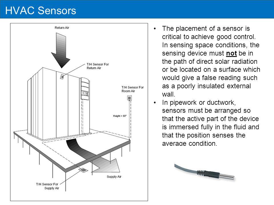 HVAC Sensors