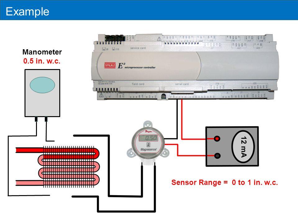 Example Manometer 0.5 in. w.c. Sensor Range = 0 to 1 in. w.c.