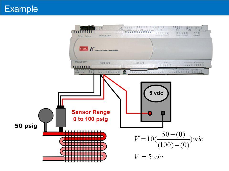 Example Sensor Range 0 to 100 psig