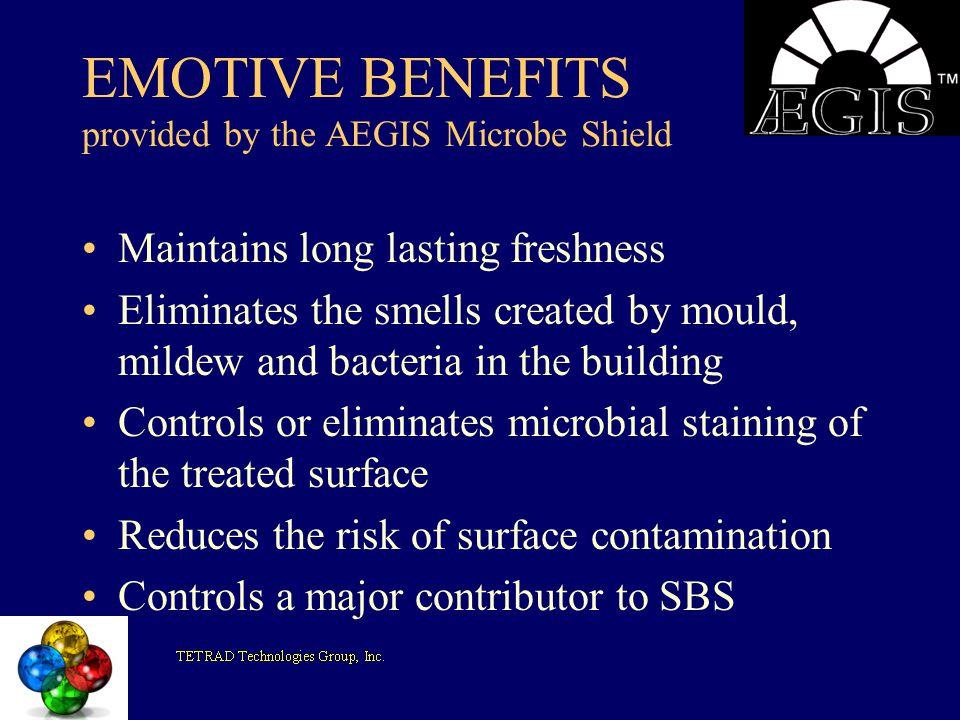 EMOTIVE BENEFITS provided by the AEGIS Microbe Shield