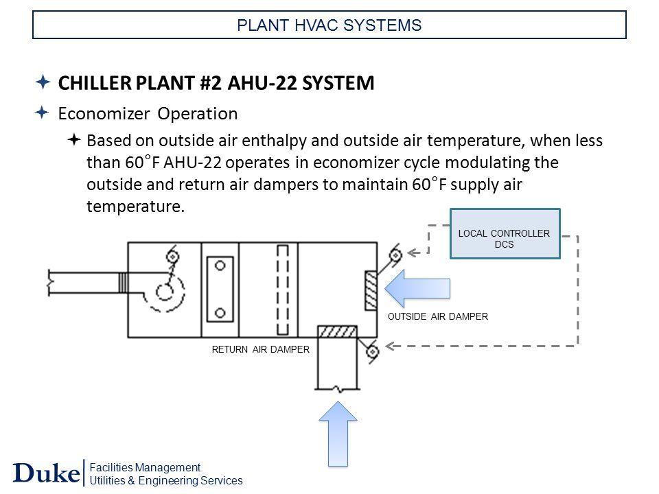 CHILLER PLANT #2 AHU-22 SYSTEM