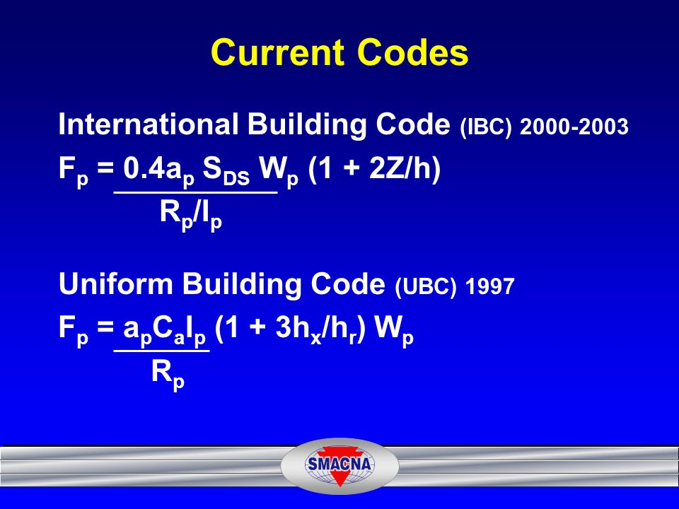 Current Codes International Building Code (IBC) 2000-2003