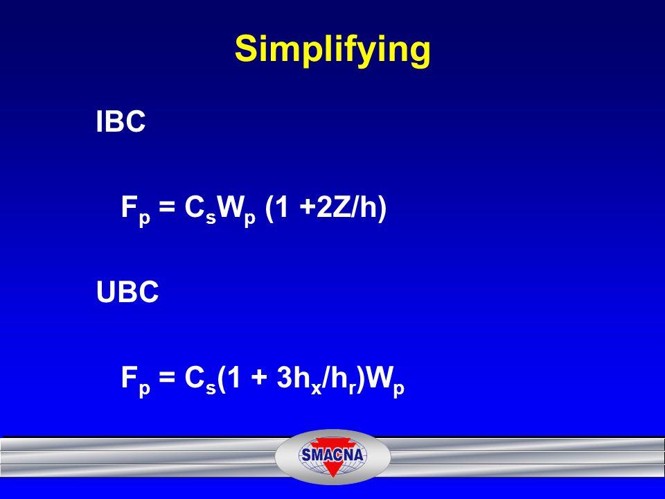 Simplifying IBC Fp = CsWp (1 +2Z/h) UBC Fp = Cs(1 + 3hx/hr)Wp