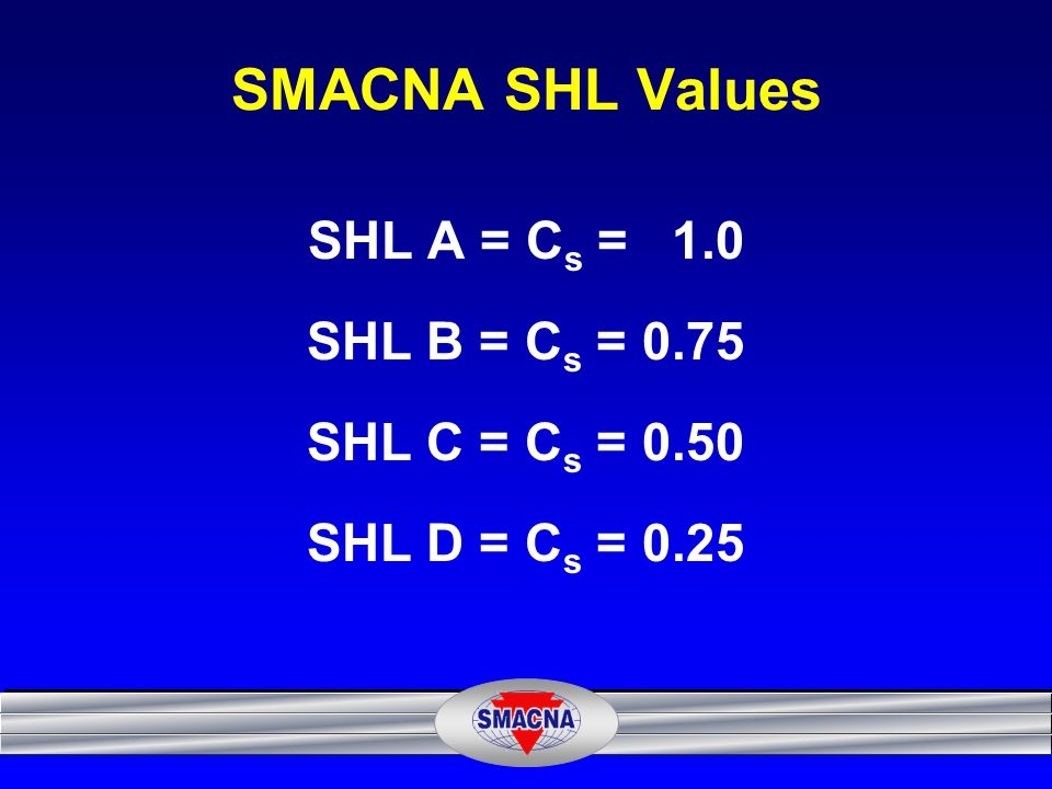 SMACNA SHL Values SHL A = Cs = 1.0 SHL B = Cs = 0.75 SHL C = Cs = 0.50