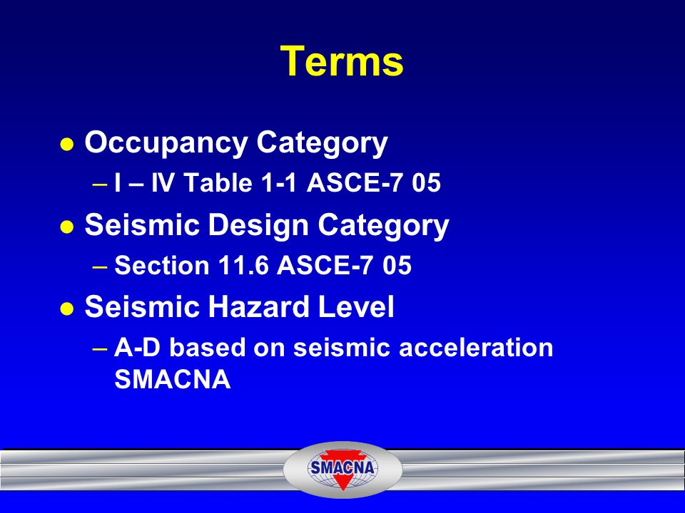 Terms Occupancy Category Seismic Design Category Seismic Hazard Level
