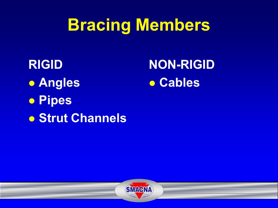 Bracing Members RIGID Angles Pipes Strut Channels NON-RIGID Cables
