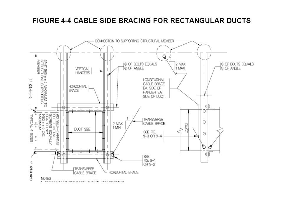 FIGURE 4-4 CABLE SIDE BRACING FOR RECTANGULAR DUCTS