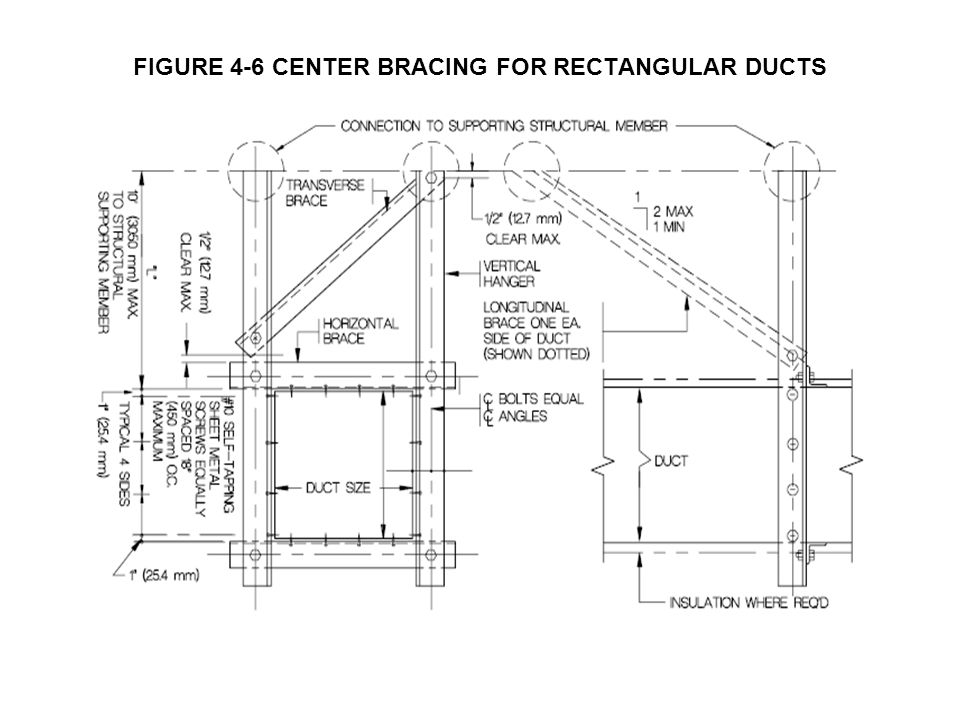 FIGURE 4-6 CENTER BRACING FOR RECTANGULAR DUCTS