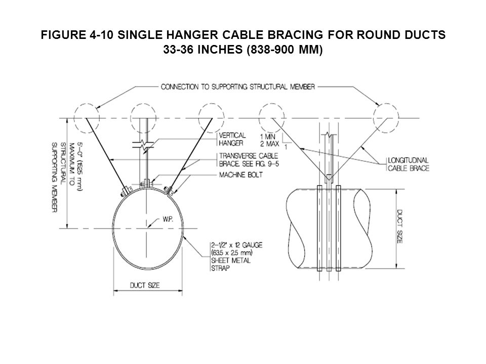 FIGURE 4-10 SINGLE HANGER CABLE BRACING FOR ROUND DUCTS 33-36 INCHES (838-900 MM)