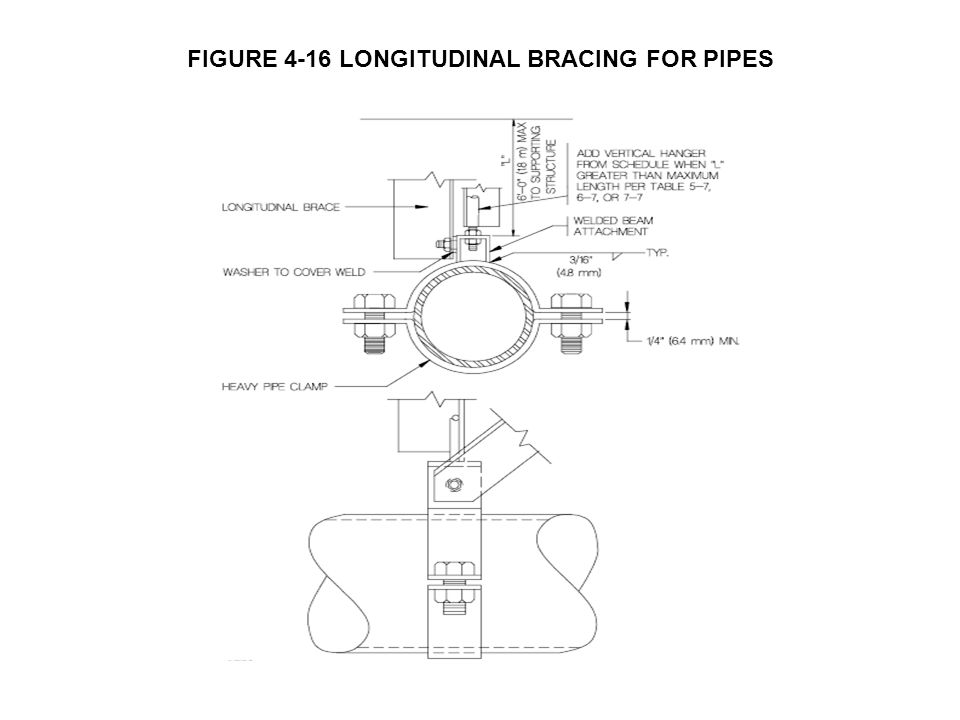 FIGURE 4-16 LONGITUDINAL BRACING FOR PIPES