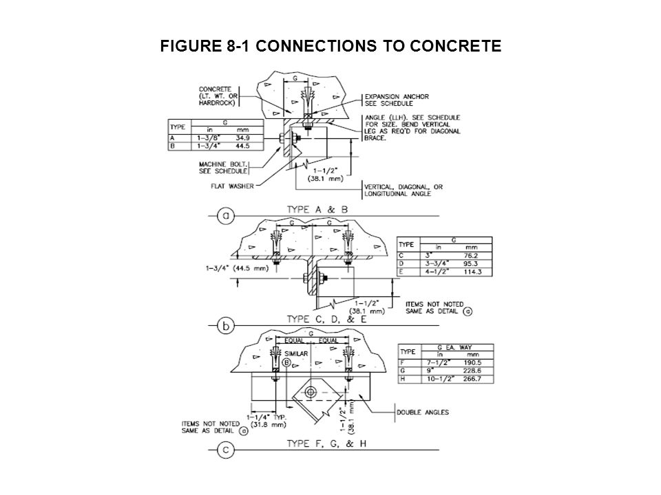 FIGURE 8-1 CONNECTIONS TO CONCRETE