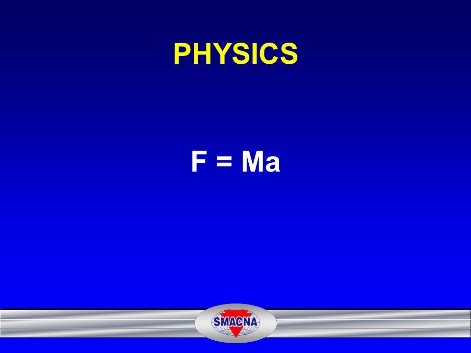 PHYSICS F = Ma