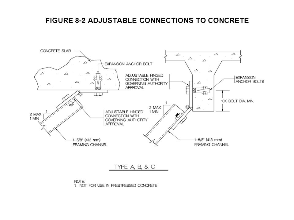 FIGURE 8-2 ADJUSTABLE CONNECTIONS TO CONCRETE