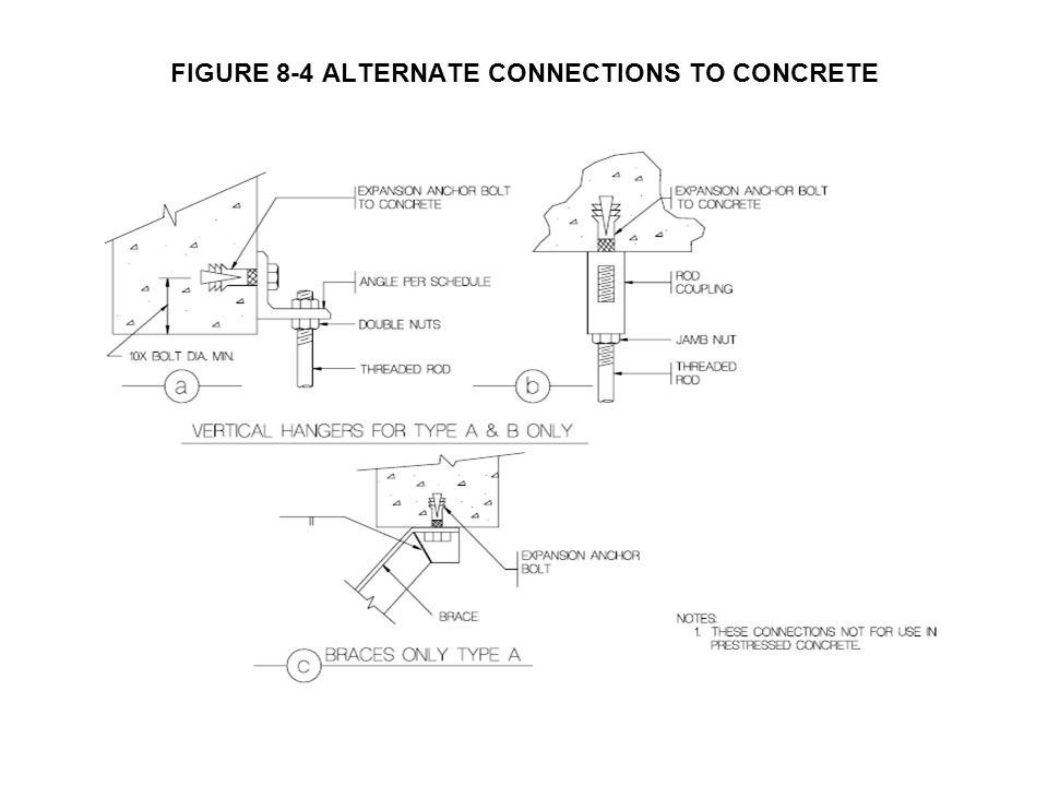 FIGURE 8-4 ALTERNATE CONNECTIONS TO CONCRETE