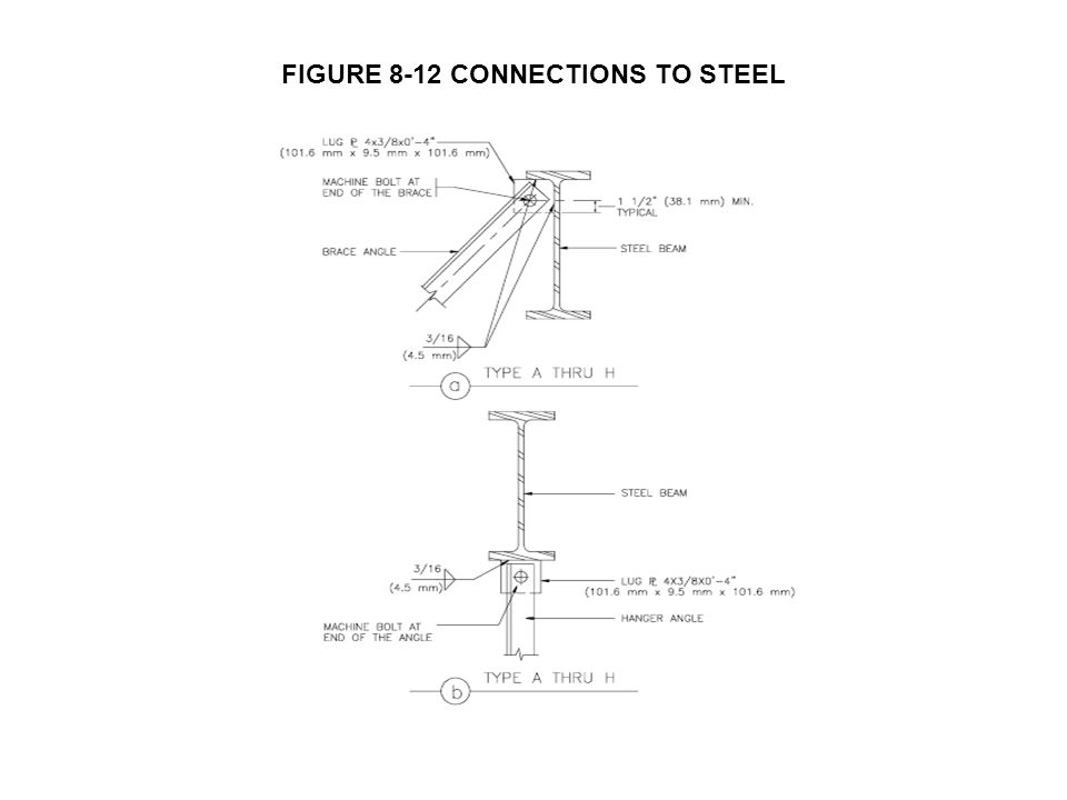FIGURE 8-12 CONNECTIONS TO STEEL
