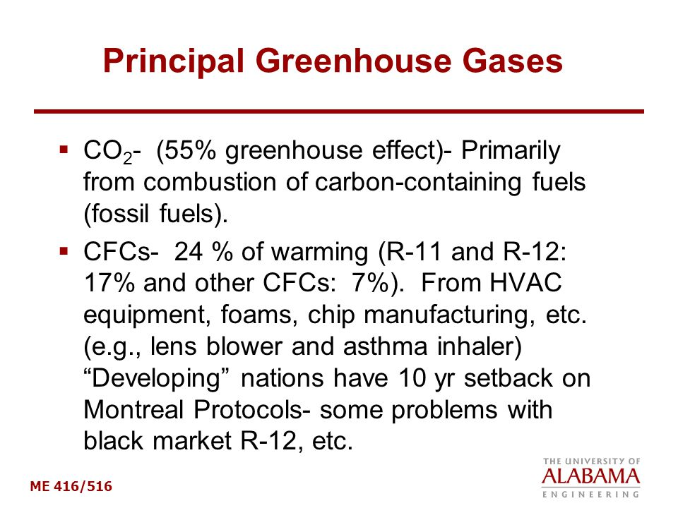 Principal Greenhouse Gases