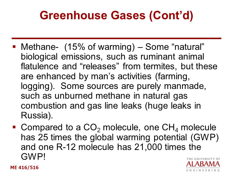 Greenhouse Gases (Cont'd)
