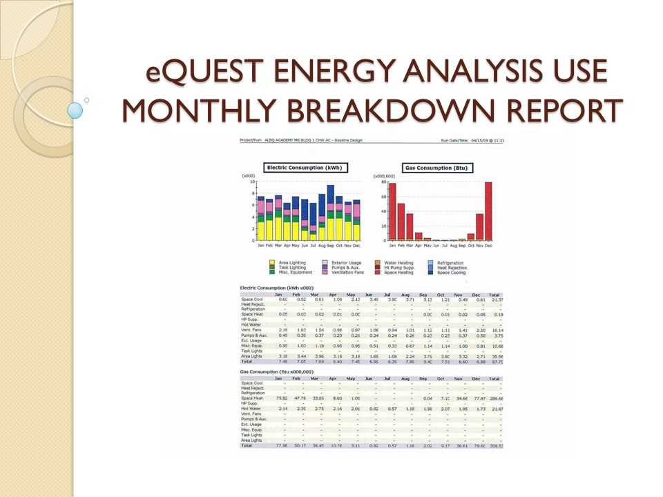eQUEST ENERGY ANALYSIS USE MONTHLY BREAKDOWN REPORT
