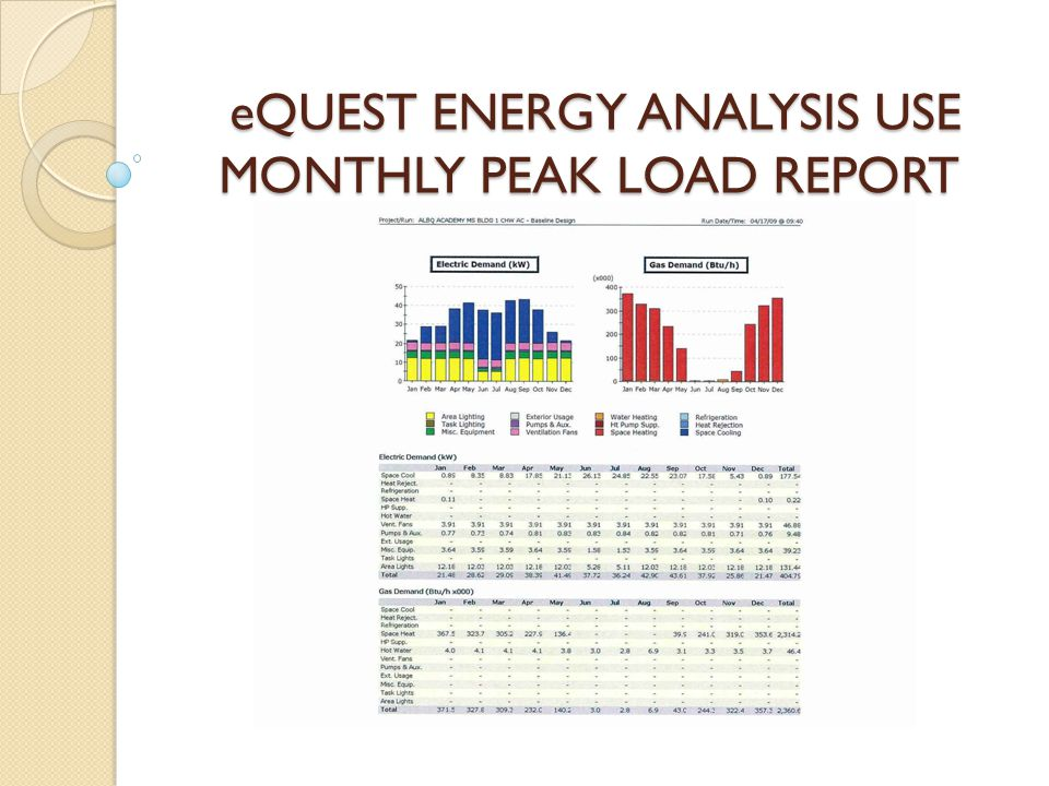 eQUEST ENERGY ANALYSIS USE MONTHLY PEAK LOAD REPORT