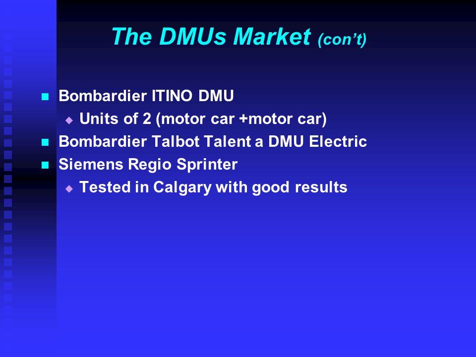 The DMUs Market (con't)