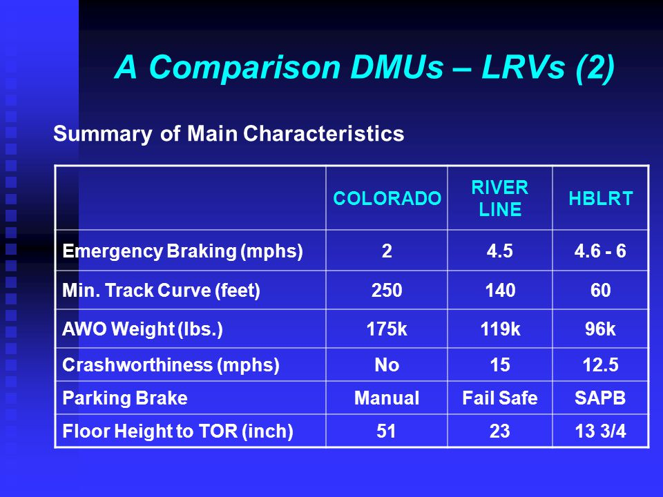 A Comparison DMUs – LRVs (2)