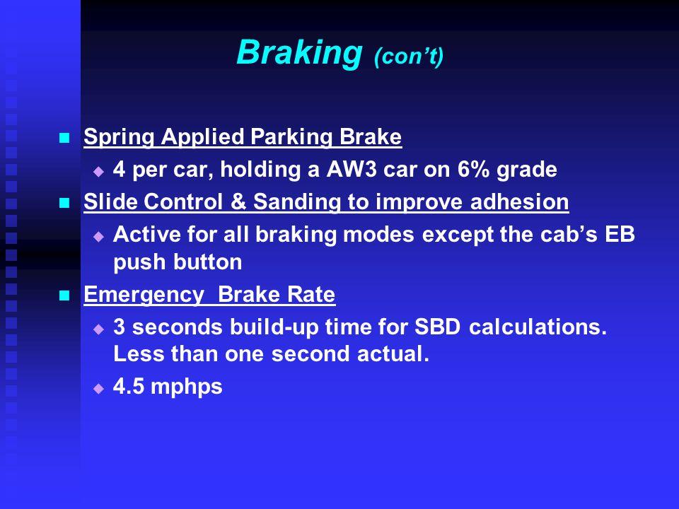 Braking (con't) Spring Applied Parking Brake