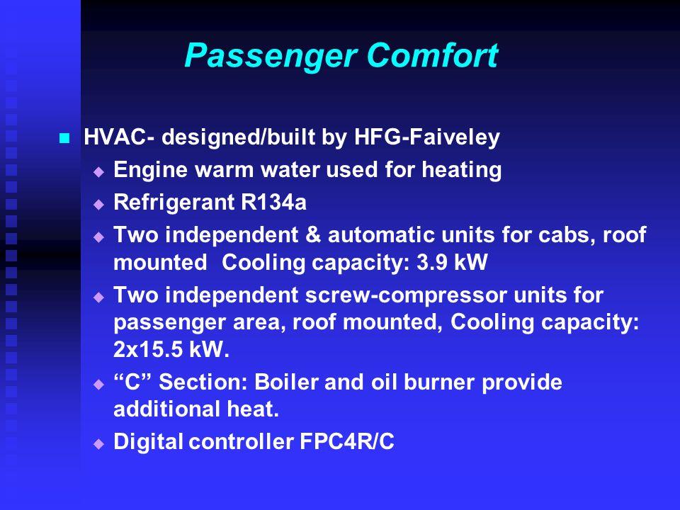 Passenger Comfort HVAC- designed/built by HFG-Faiveley