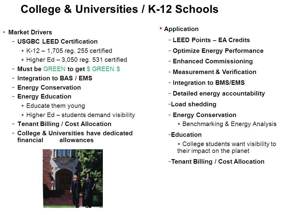 College & Universities / K-12 Schools