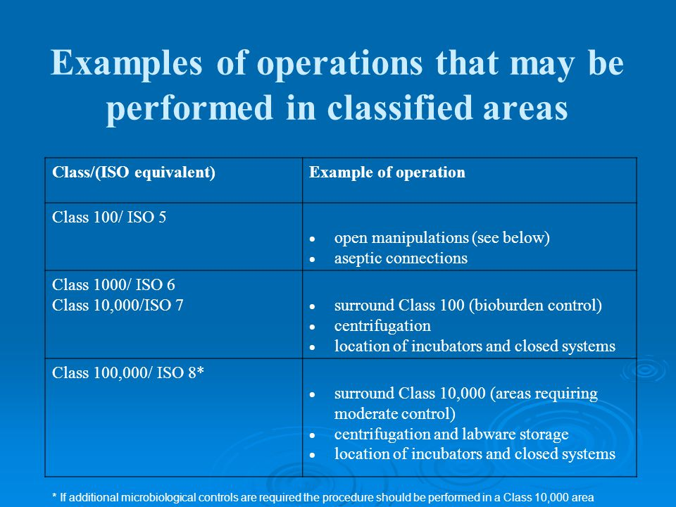 Examples of operations that may be performed in classified areas