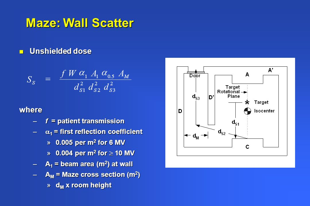 Maze: Wall Scatter d A W f a = Unshielded dose where