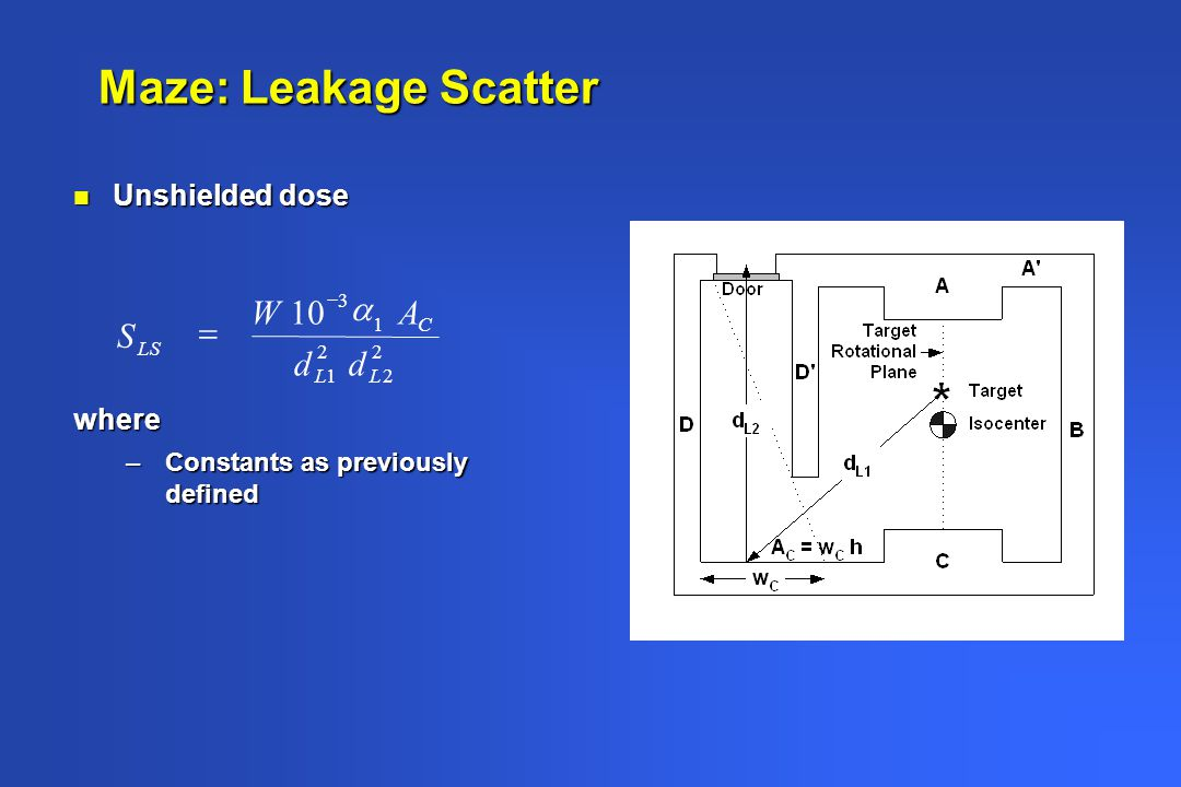 Maze: Leakage Scatter 10 d A W S a = Unshielded dose where